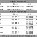 북경왕징 하하민박